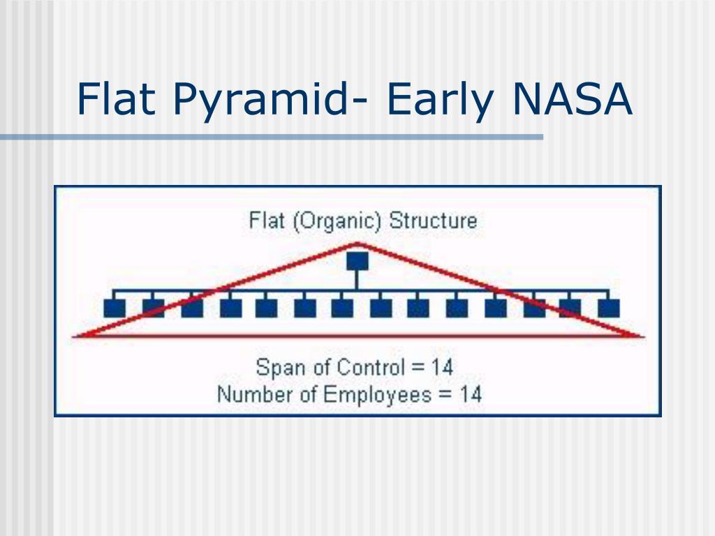 Flat Pyramid- Early NASA
