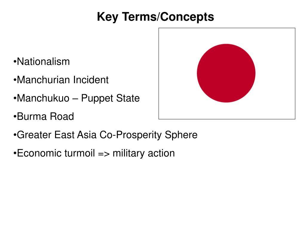 Key Terms/Concepts