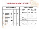 main database of stedt