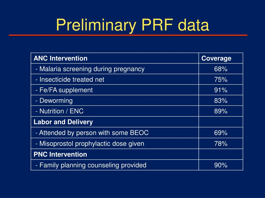 Preliminary PRF data