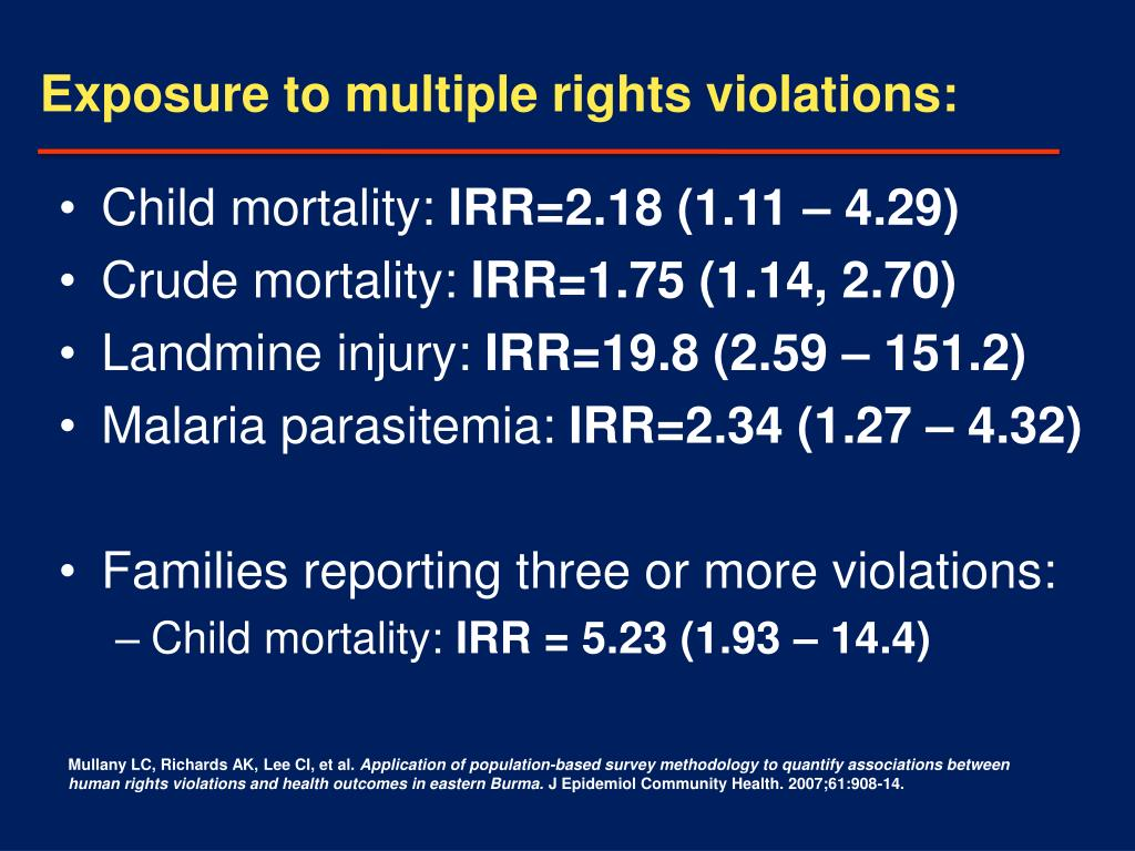 Exposure to multiple rights violations: