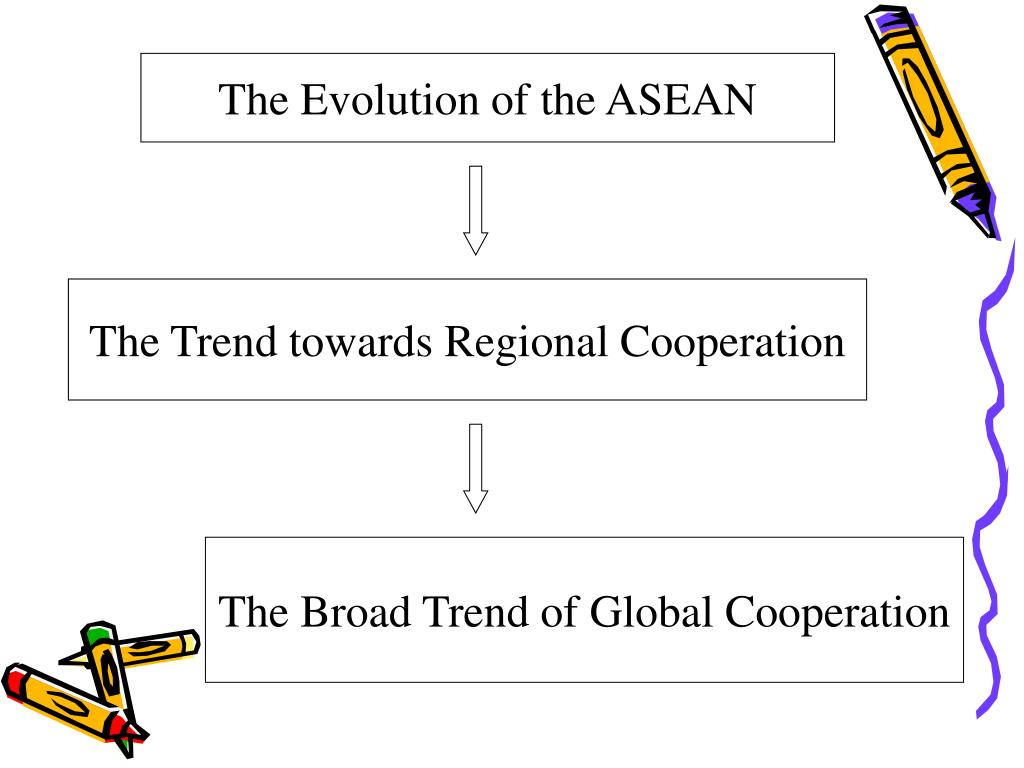 The Evolution of the ASEAN