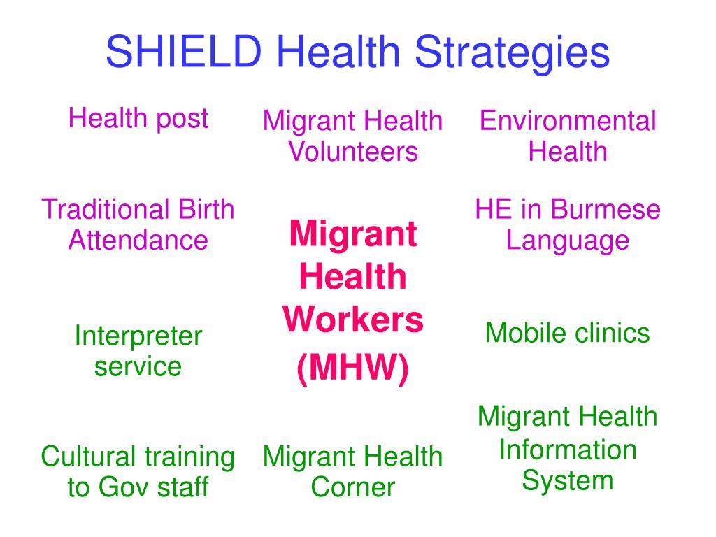 SHIELD Health Strategies