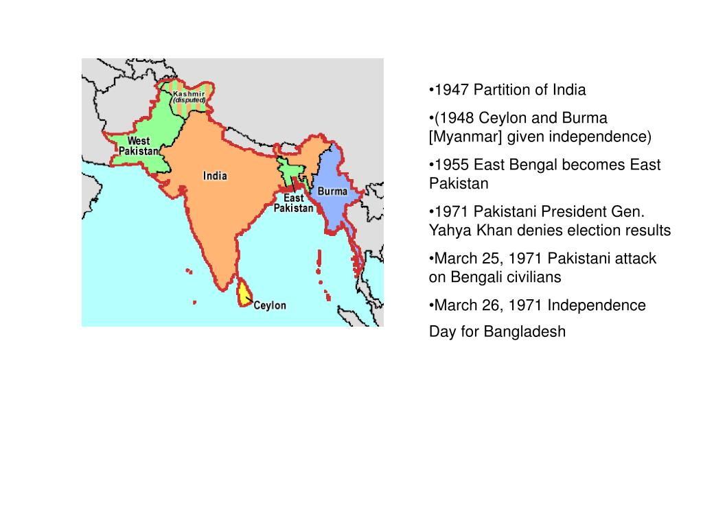 1947 Partition of India