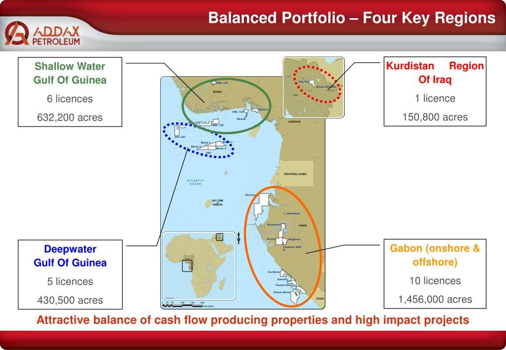 Balanced Portfolio – Four Key Regions