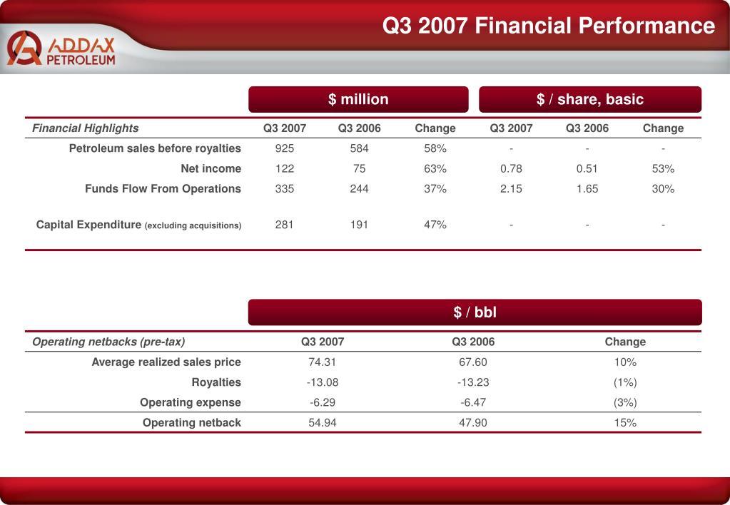 Q3 2007 Financial Performance