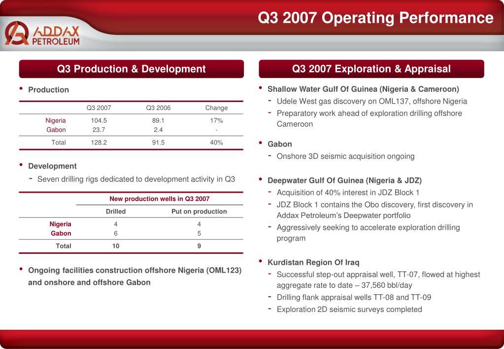 Q3 2007 Operating Performance