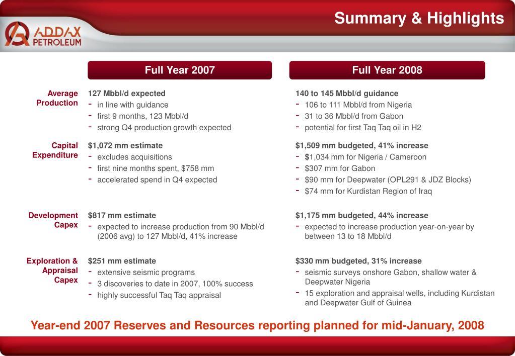 Summary & Highlights