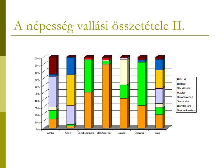 A népesség vallási összetétele II.