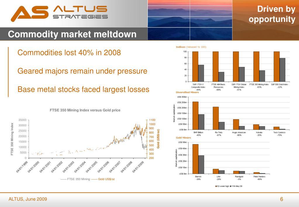 Commodity market meltdown