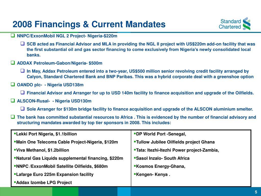 2008 Financings & Current Mandates