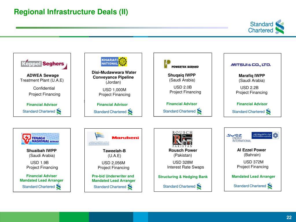 Regional Infrastructure Deals (II)