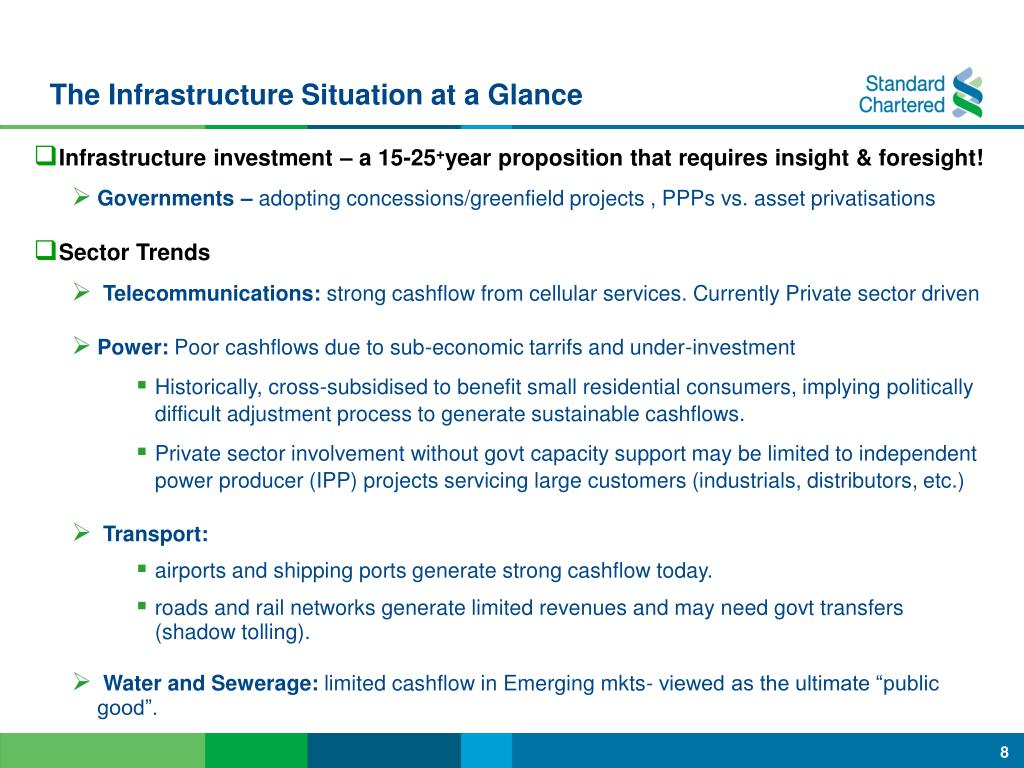 Infrastructure investment – a 15-25