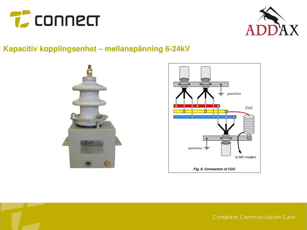 Kapacitiv kopplingsenhet – mellanspänning 6-24kV