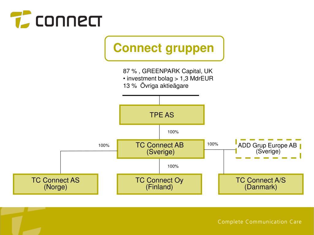 Connect gruppen