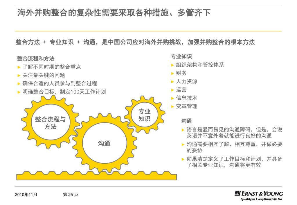 海外并购整合的复杂性需要采取各种措施、多管齐下