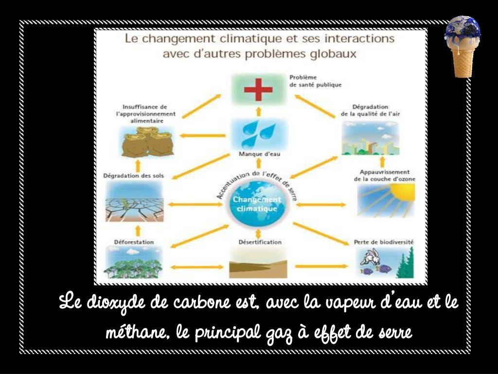 Le dioxyde de carbone est, avec la vapeur d'eau et le méthane, le principal gaz à effet de serre