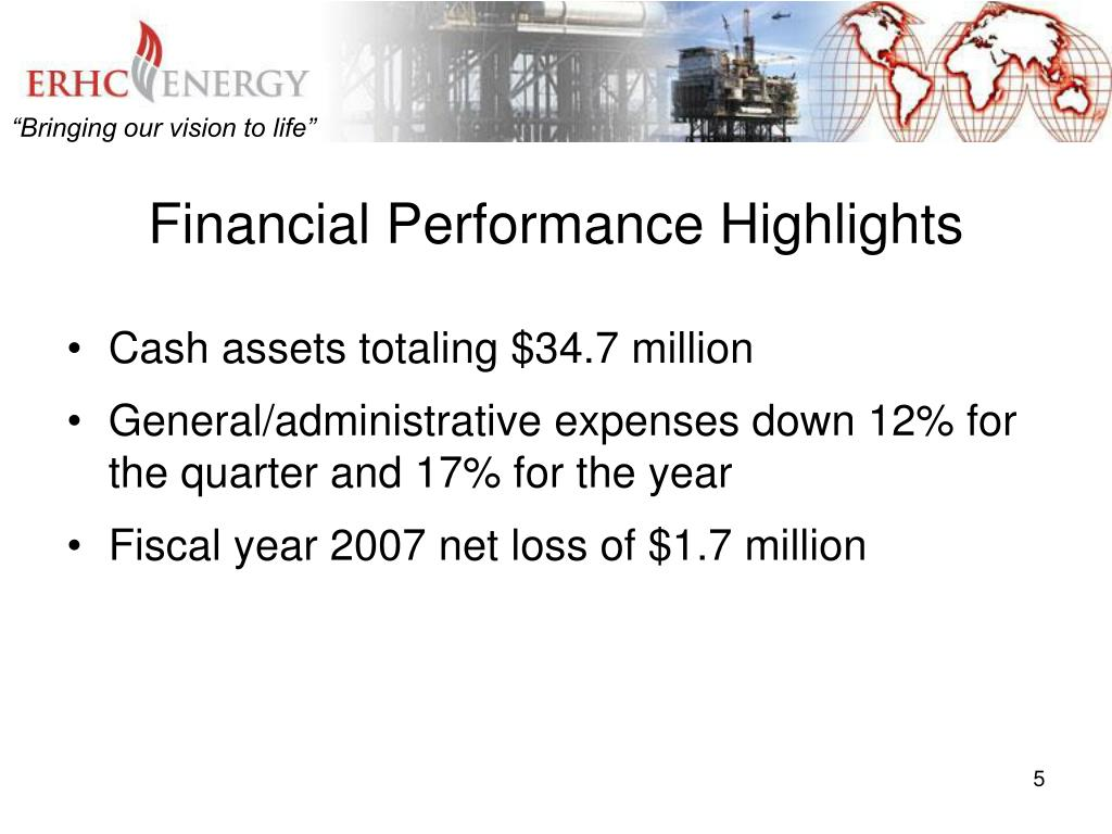 Financial Performance Highlights