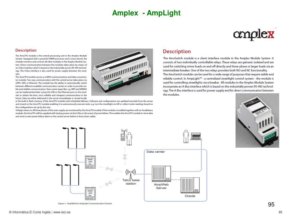 Amplex  - AmpLight