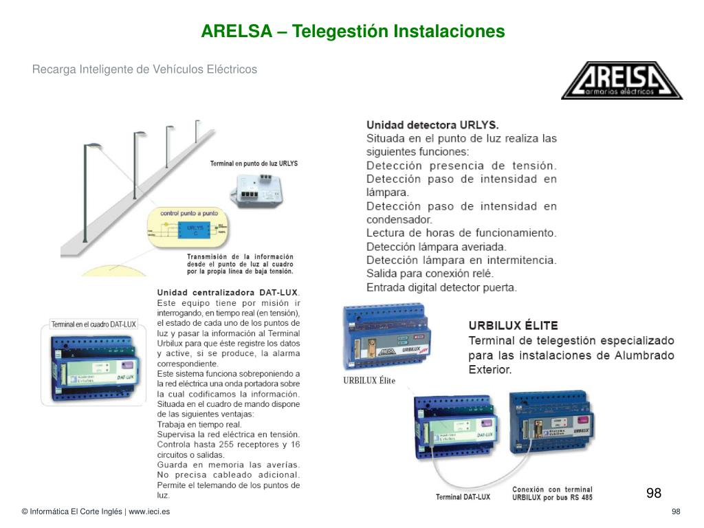 ARELSA – Telegestión Instalaciones