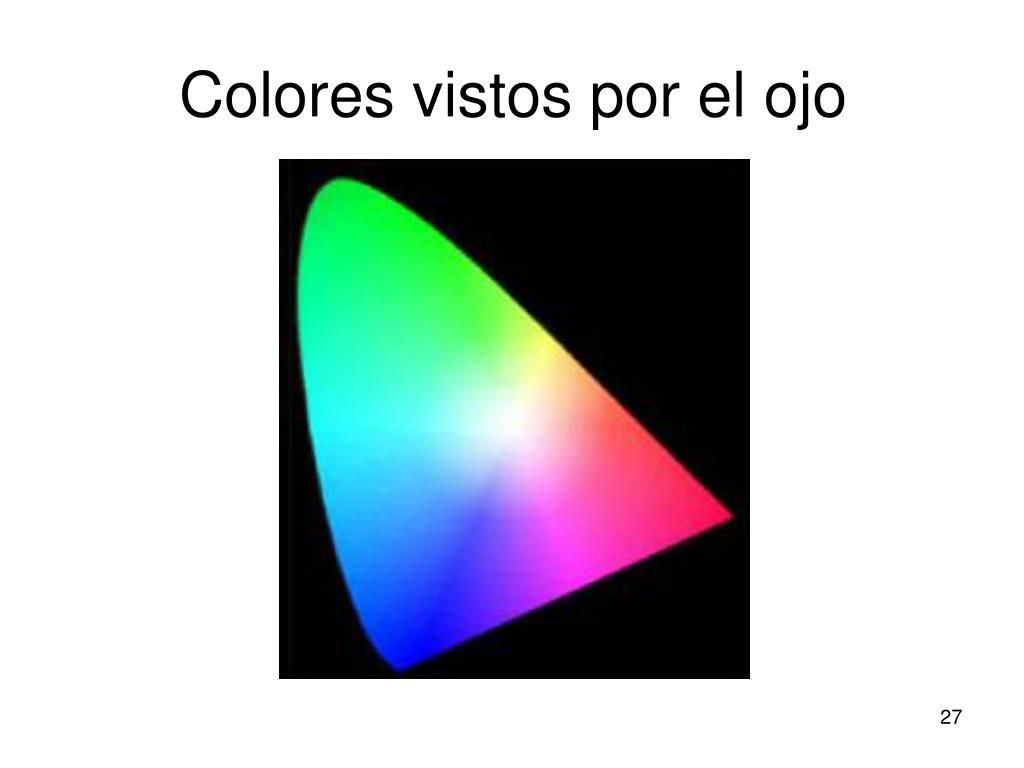 Colores vistos por el ojo