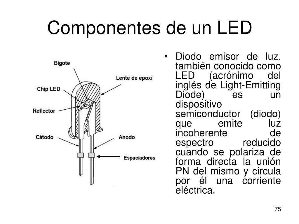 Componentes de un LED