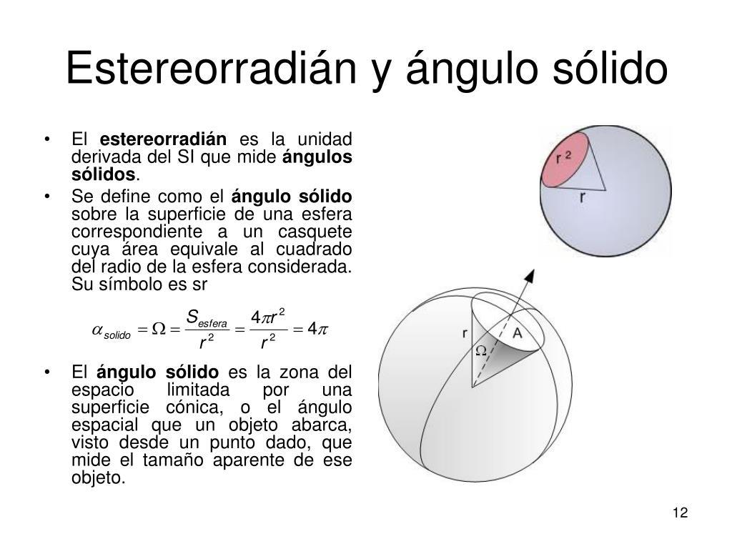 Estereorradián y ángulo sólido