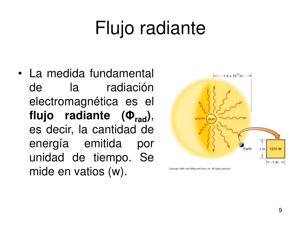 Flujo radiante