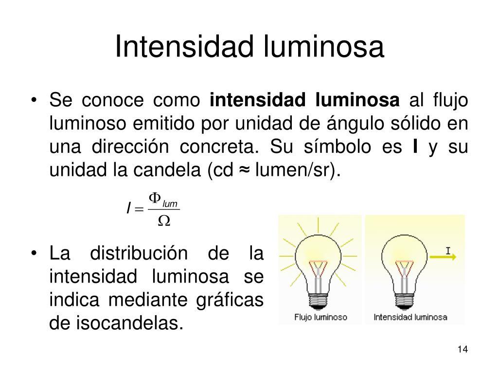 Intensidad luminosa