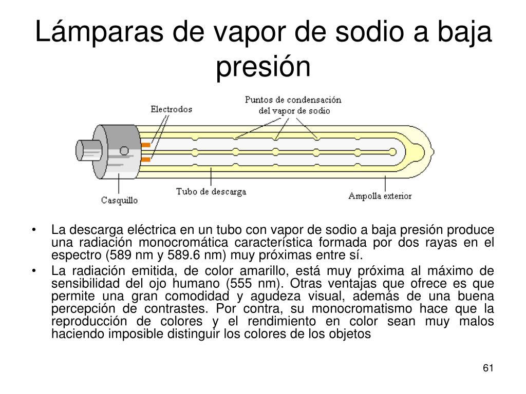 Lámparas de vapor de sodio a baja presión