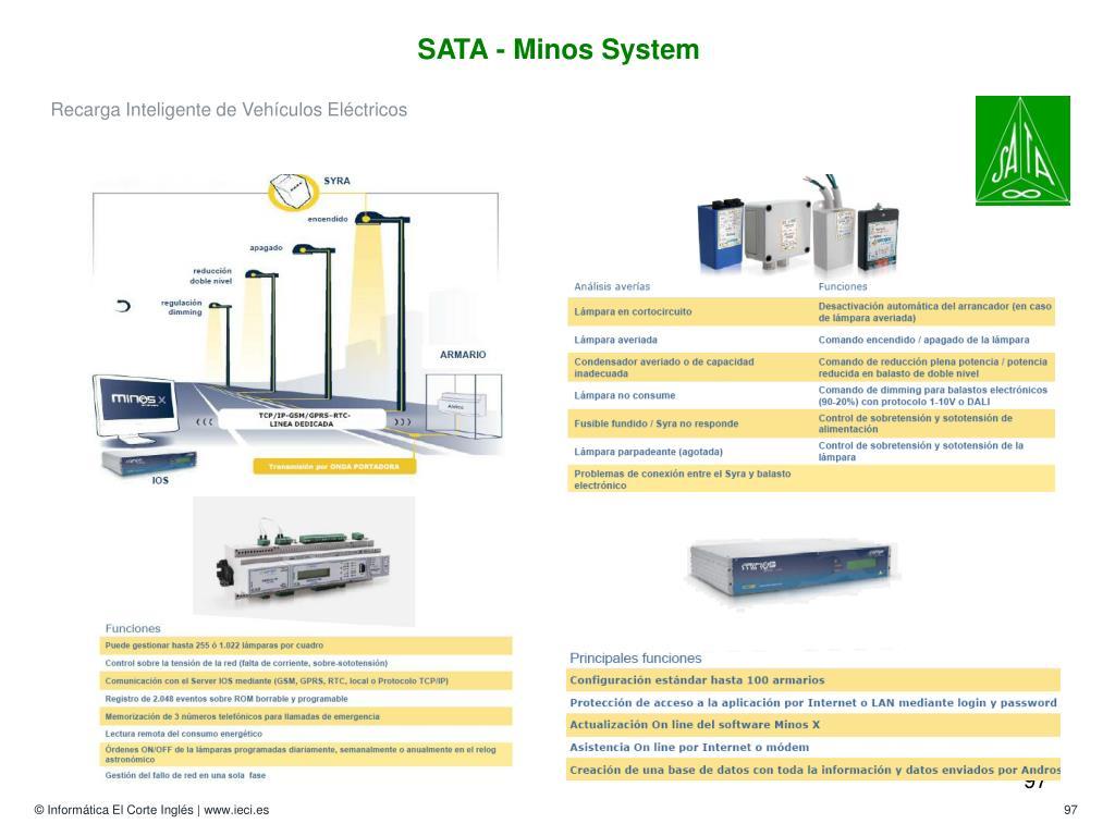 SATA - Minos System