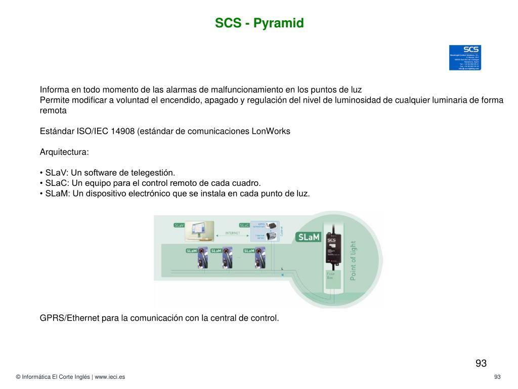 SCS - Pyramid