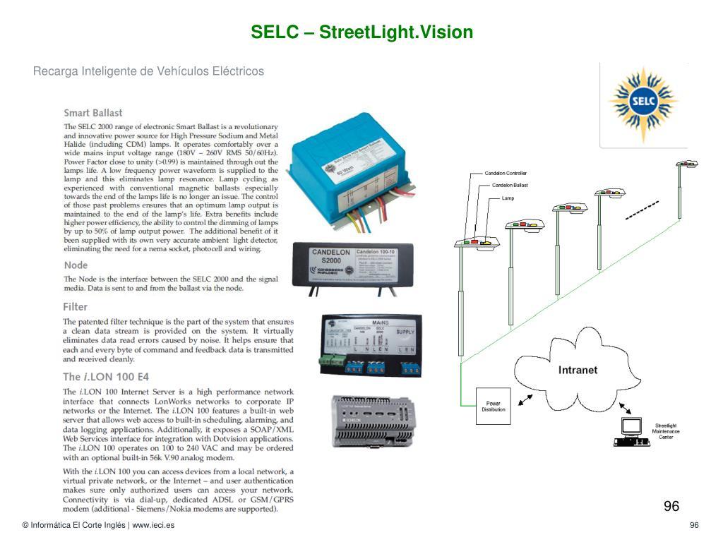 SELC – StreetLight.Vision