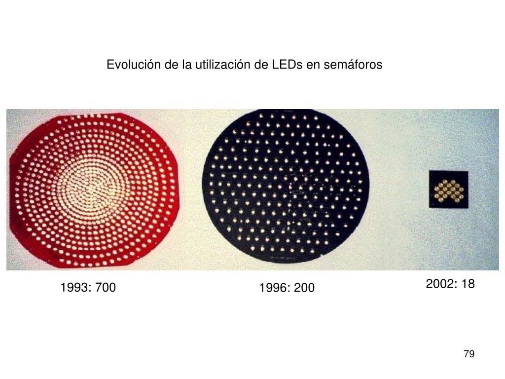 Evolución de la utilización de LEDs en semáforos