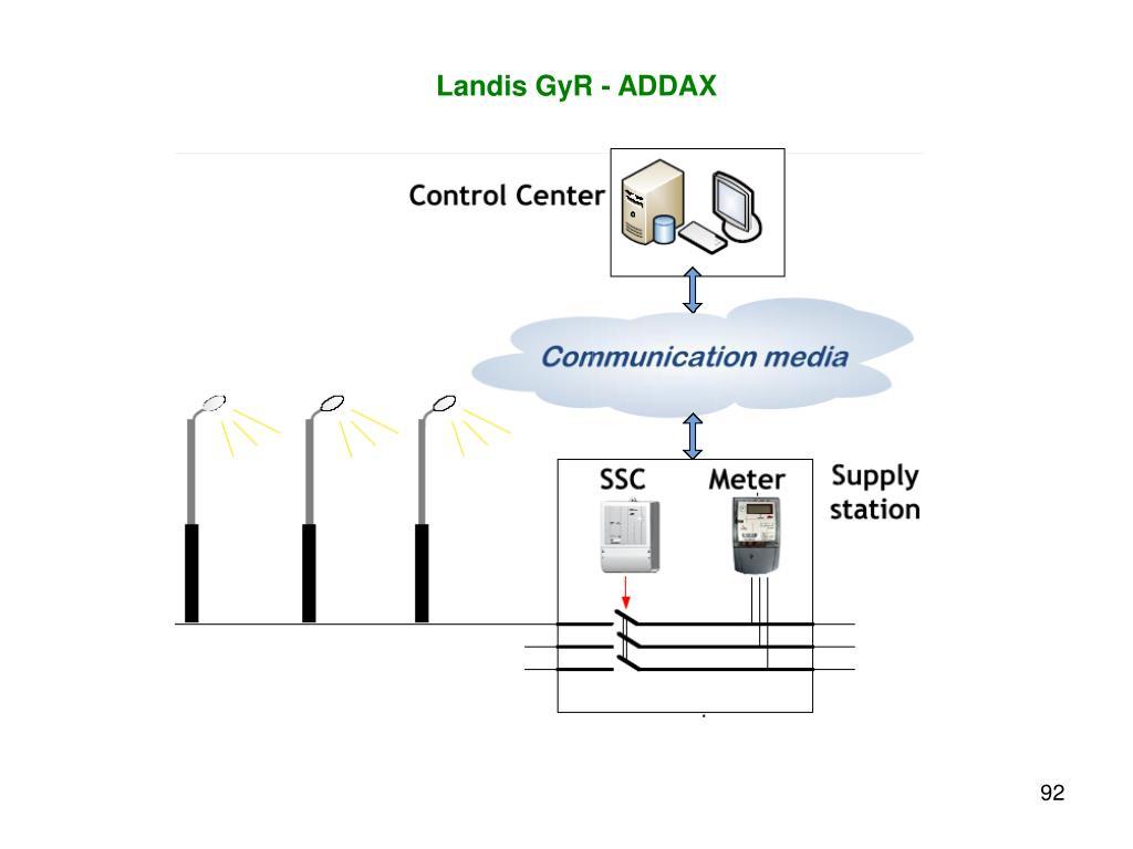 Landis GyR - ADDAX