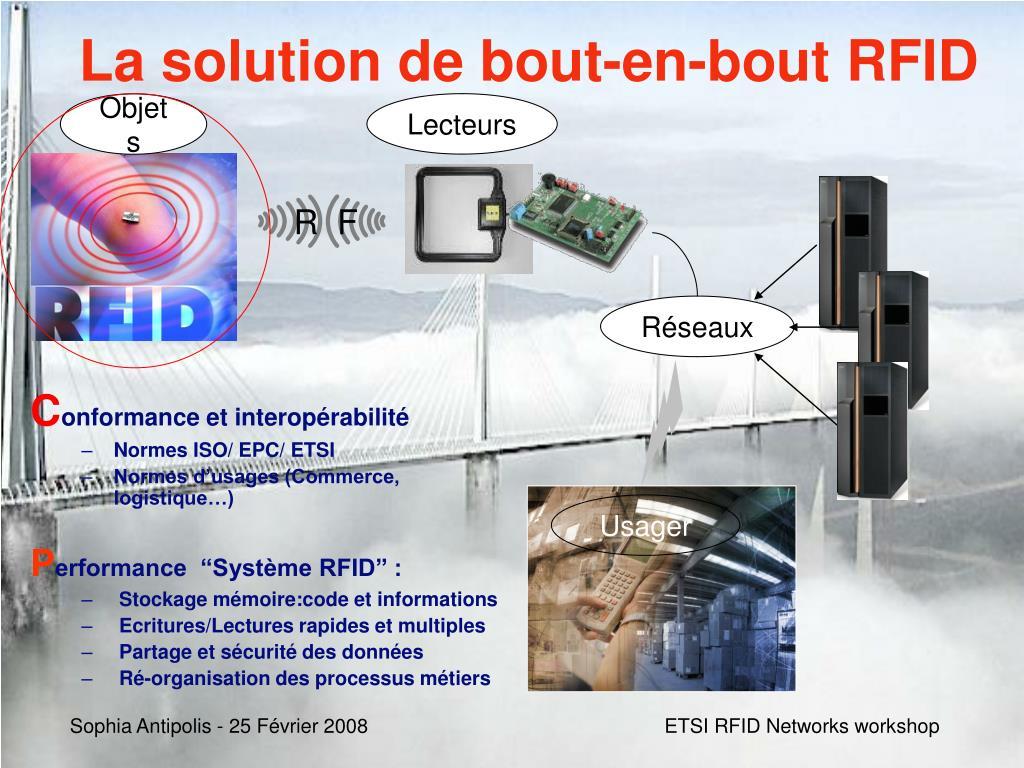 La solution de bout-en-bout RFID
