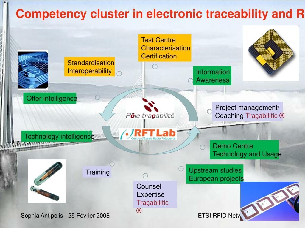 Competency cluster in electronic traceability and RFID