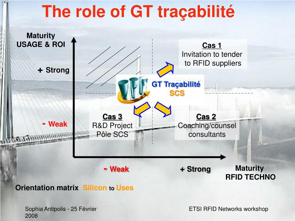 The role of GT traçabilité