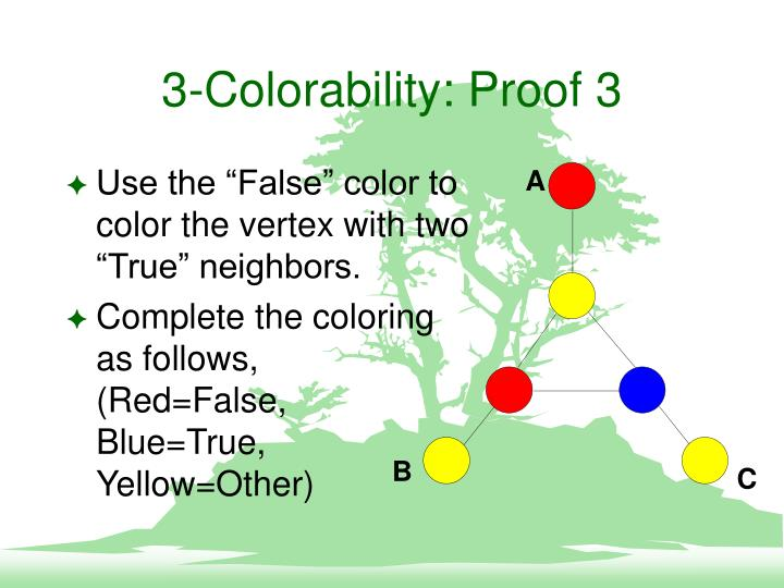 3-Colorability: Proof 3