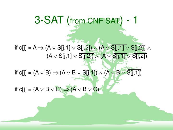 3-SAT (