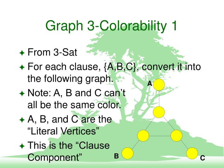 Graph 3-Colorability 1