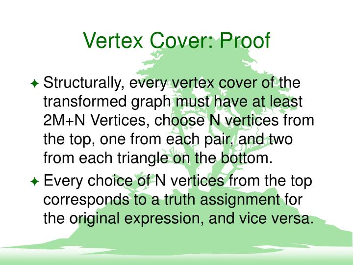 Vertex Cover: Proof