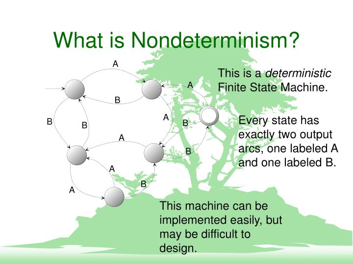 What is Nondeterminism?