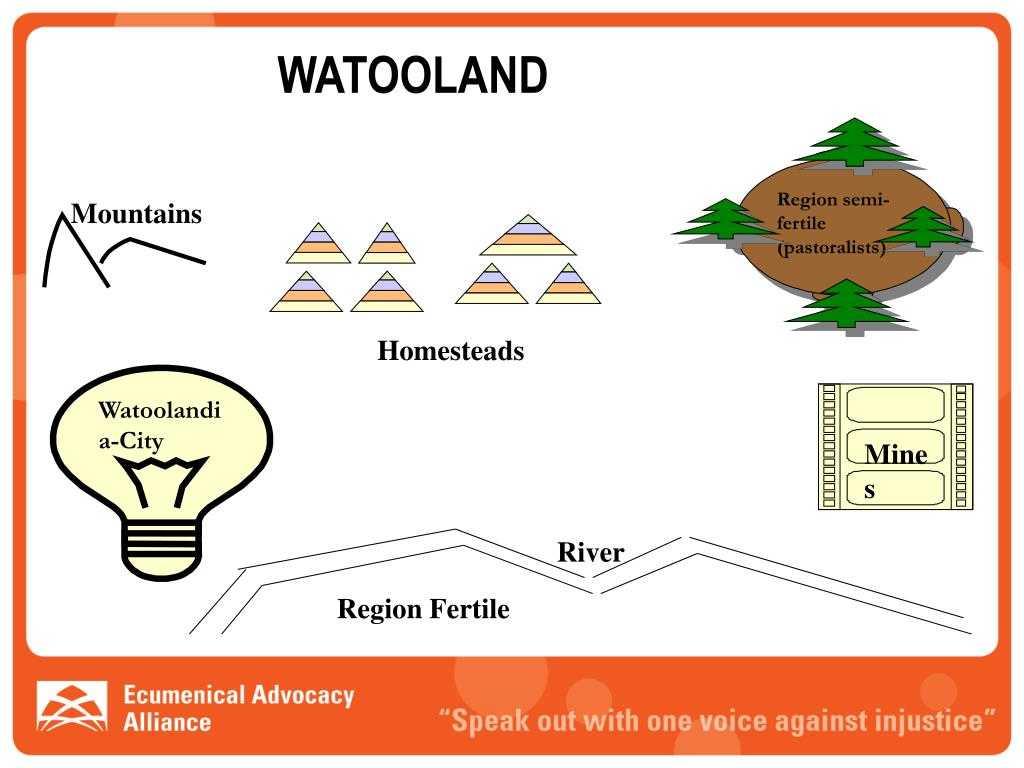 WATOOLAND