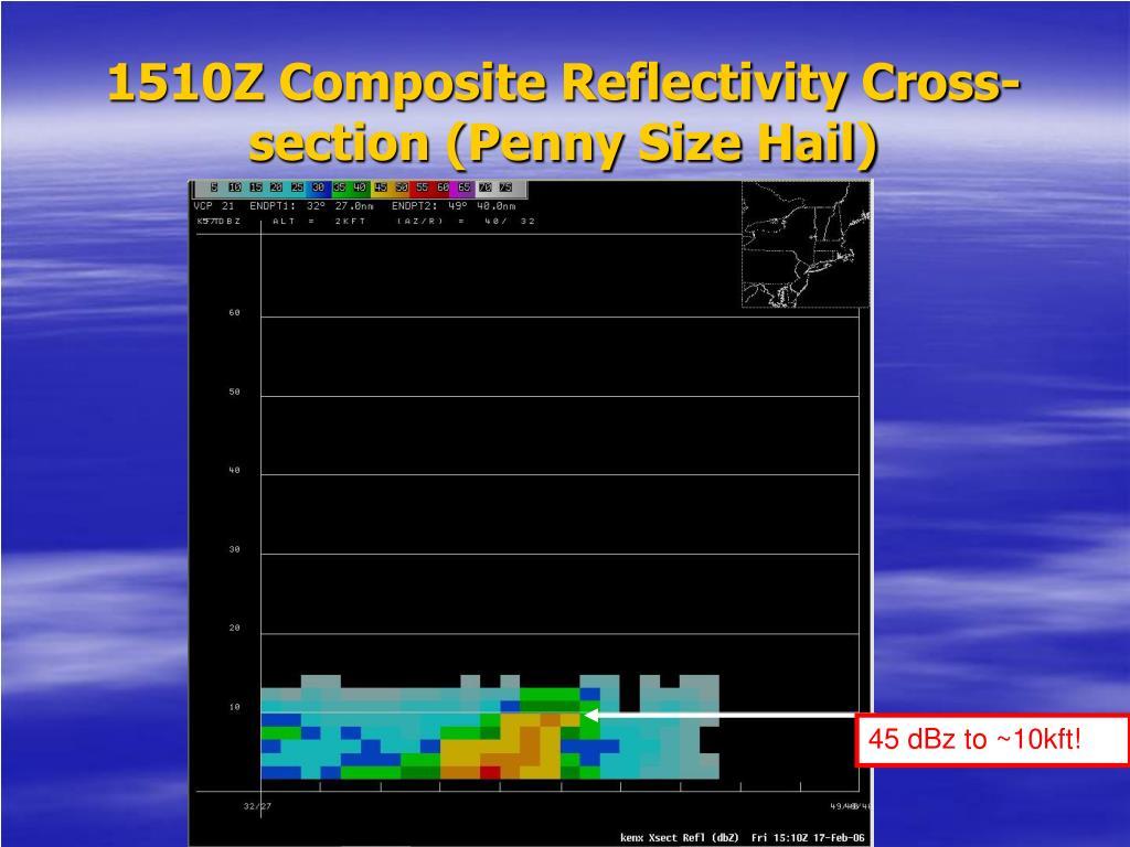 1510Z Composite Reflectivity Cross-section (Penny Size Hail)