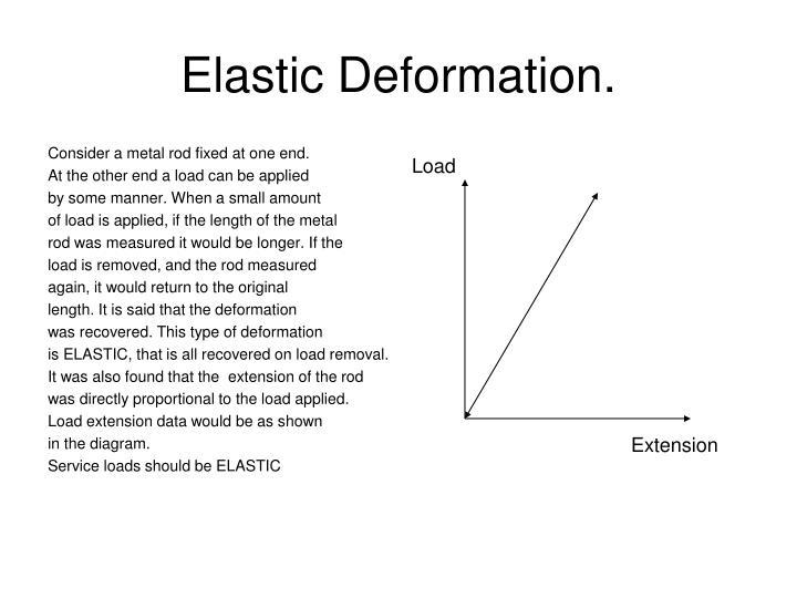 Elastic Deformation.