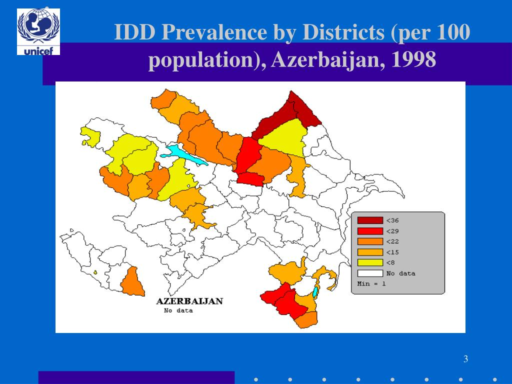 IDD Prevalence by Districts (per 100 population), Azerbaijan, 1998