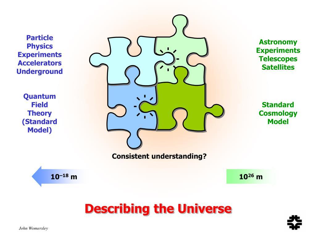 Describing the Universe
