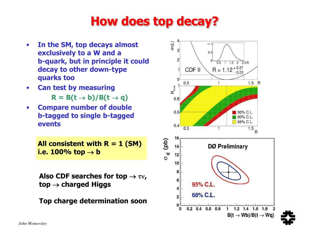 How does top decay?