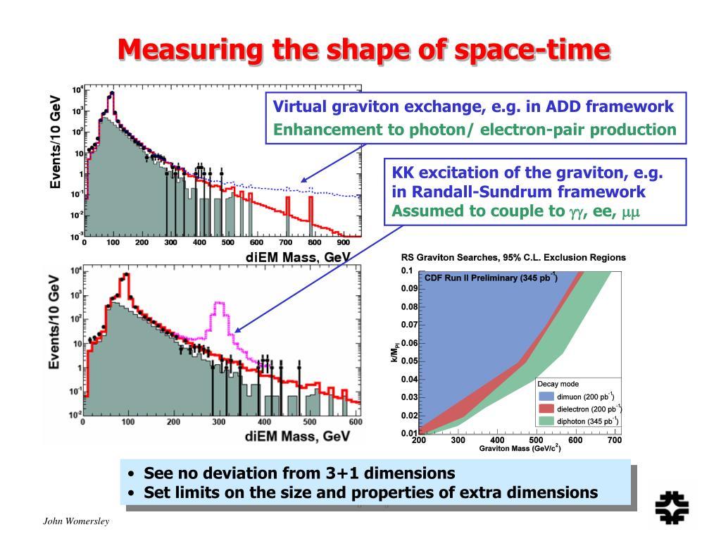 Virtual graviton exchange, e.g. in ADD framework